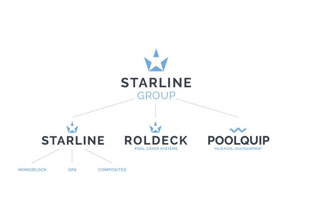 STARLINE_SCHEMA